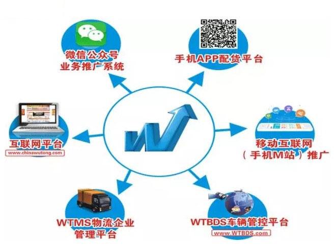 2017中国物流信息化大会现场图10